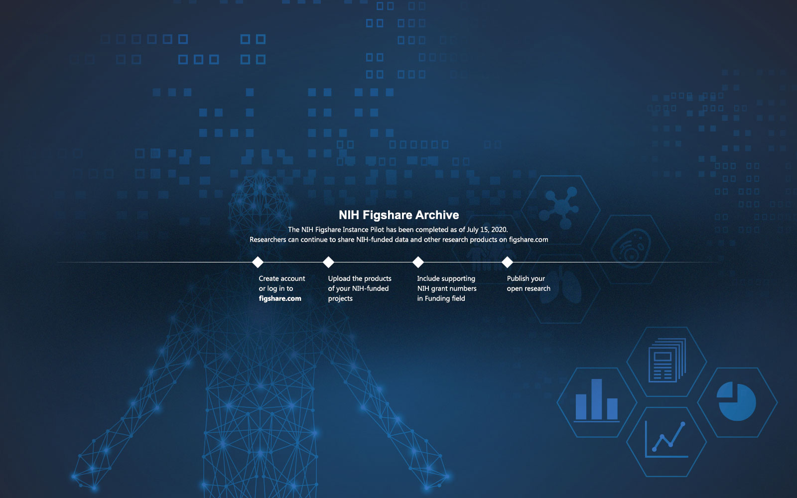 The NIH Figshare Archive  banner